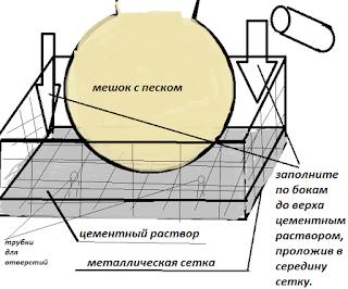 Как сделать большой шар из бетона своими руками 43