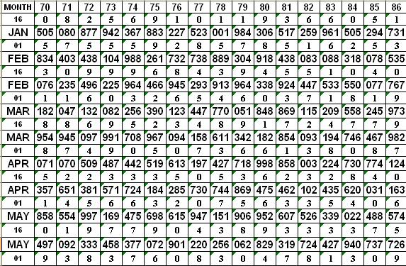 thai lottery yearly chart 2014: Thailottotips result chart 2014