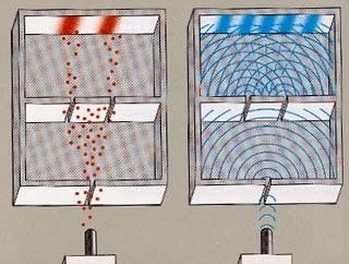 Representación de las diferentes pantallas dependiendo del uso de ondas o partículas