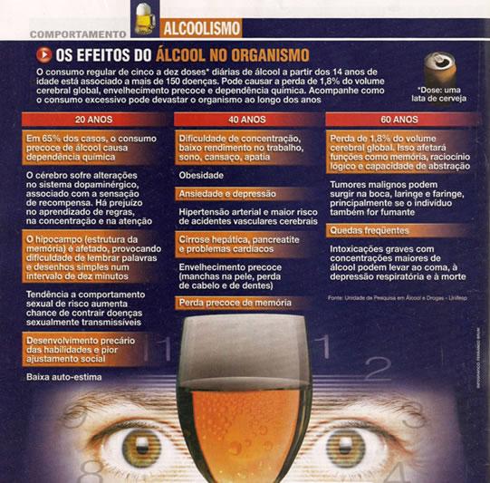 Prevenção de alcoolismo e alcoolismo na Bielorrússia