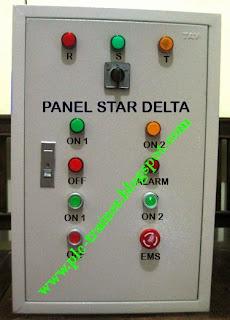 Panel Star Delta