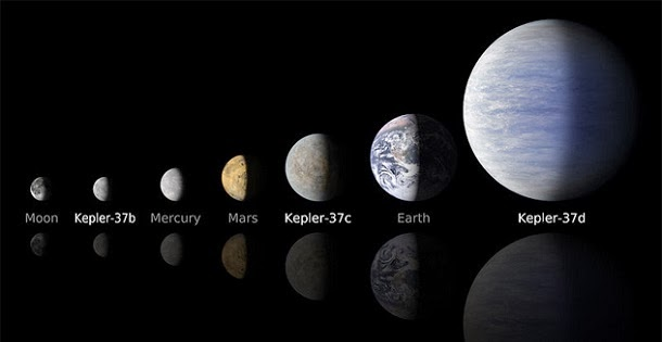 Planeta minúsculo