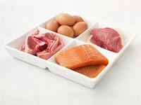 Πως να αυξηστε την Πρωτεΐνη