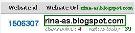 Cara Mendaftar dan Memasang Widget Histats di Blog Cara Mendaftar dan Memasang Widget Histats di Blog