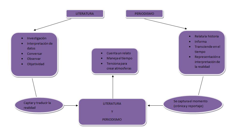 diferencia entre anabolicos naturales y esteroides