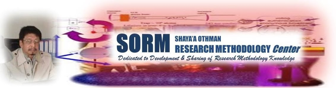 RESEARCH METHODOLOGY By Shaya'a Othman