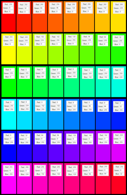 RGB Color Chart 48 Equally Distributed Rainbow
