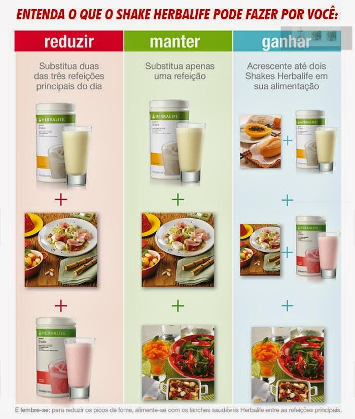 cuantas comidas hacer para bajar de peso