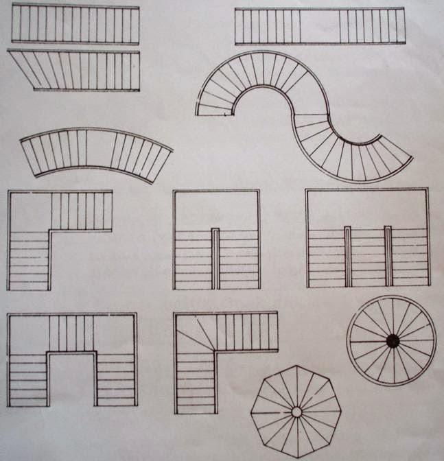 Contoh Desain Berbagai Jenis Tangga