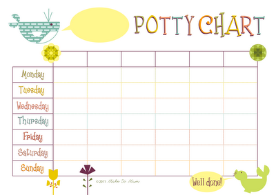 free printable potty chart template