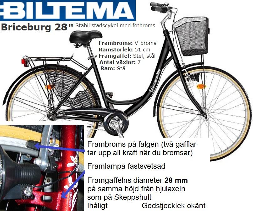 cykel test råd och rön