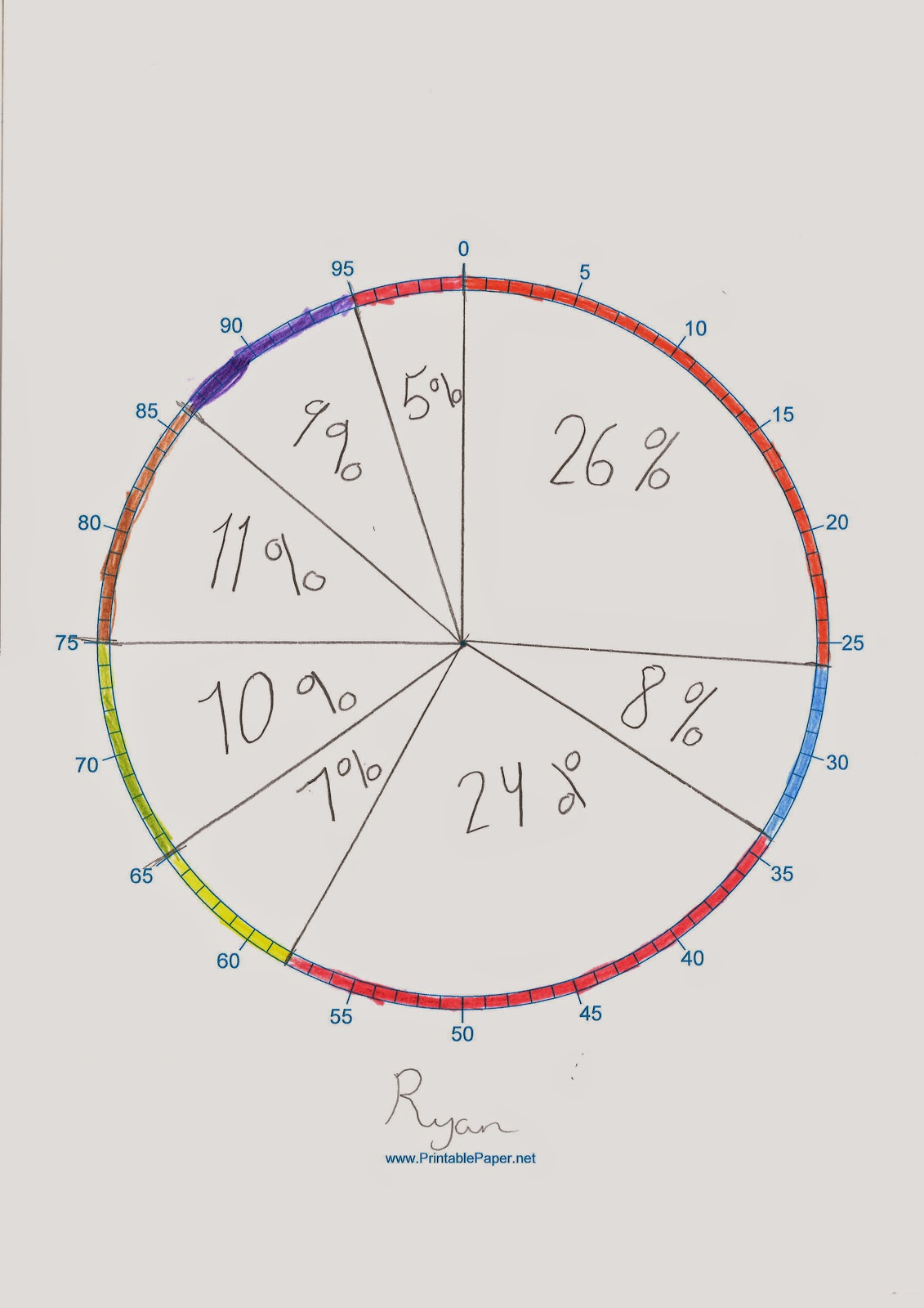 Pinkmathematics pie charts and percentages with smarties and the finished pie charts look like this nvjuhfo Gallery