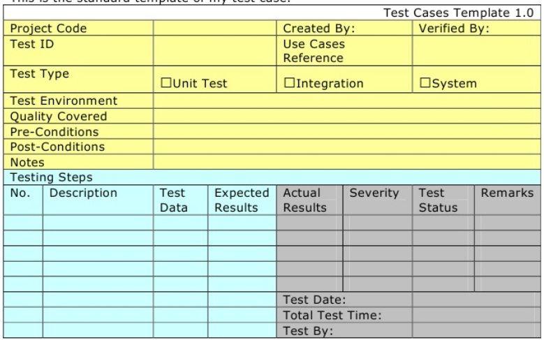 system test case template - Gecce.tackletarts.co