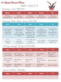 Adhd iep organizational goals party invitations ideas