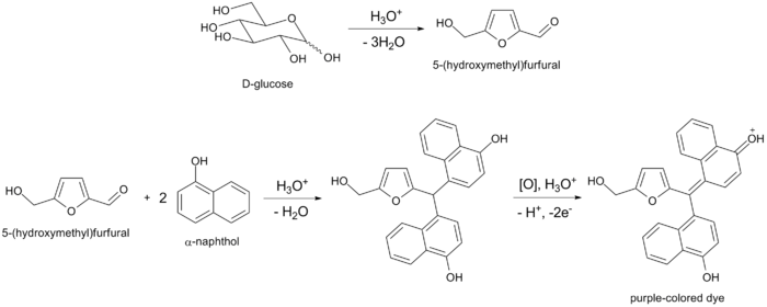 biochem reaction  molish test