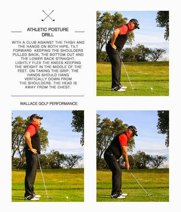 Mark Wallace Golf Golf Tips And Videos