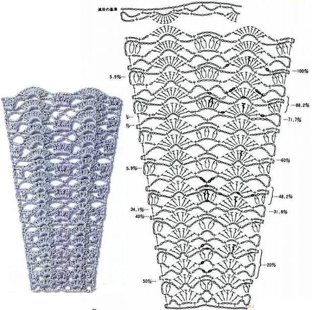 Вязаные расклешенные юбки крючком схемы