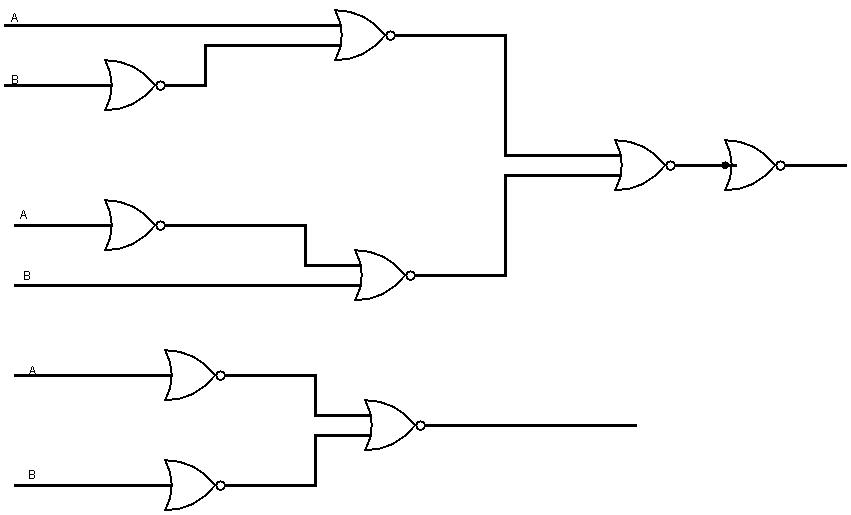 half adder block diagram