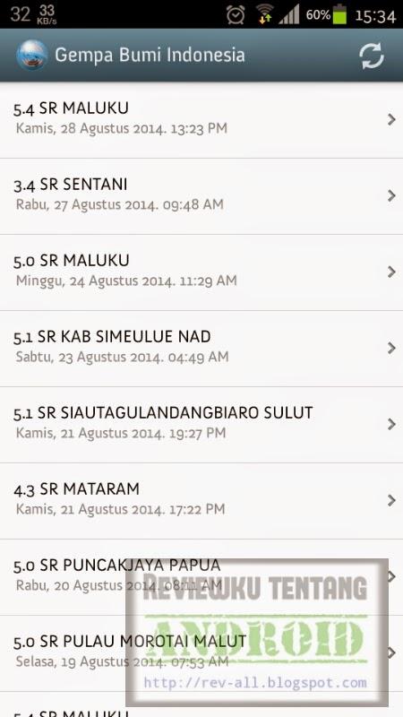 Tampilan utama aplikasi android gempa bumi indonesia (dapatkan update berita gempa bumi indonesia) rev-all.blogspot.com
