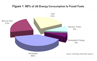 Coal Can T Be Saved Natural Gas
