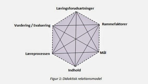 relationsdannelse teori