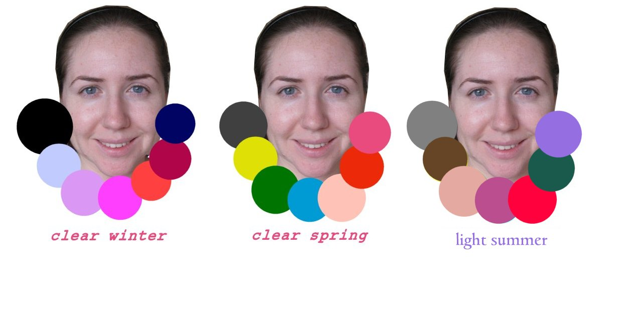Redefining the face of beauty how to determine your skin tone additional color chart for winter spring autumn summer geenschuldenfo Gallery
