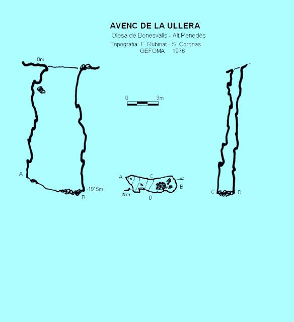 https://sites.google.com/site/espeleodivebcn/AVENC DE LA ULLERA TOPO.jpg