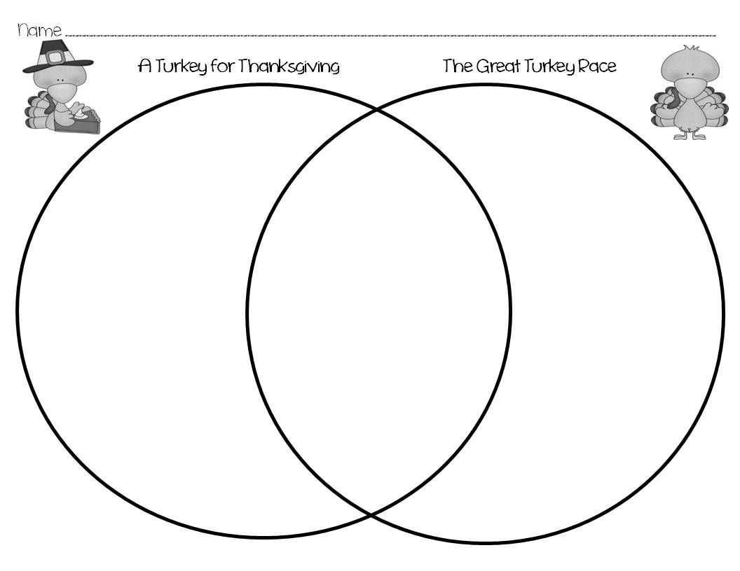 thanksgiving venn diagram then and now  thanksgiving  free