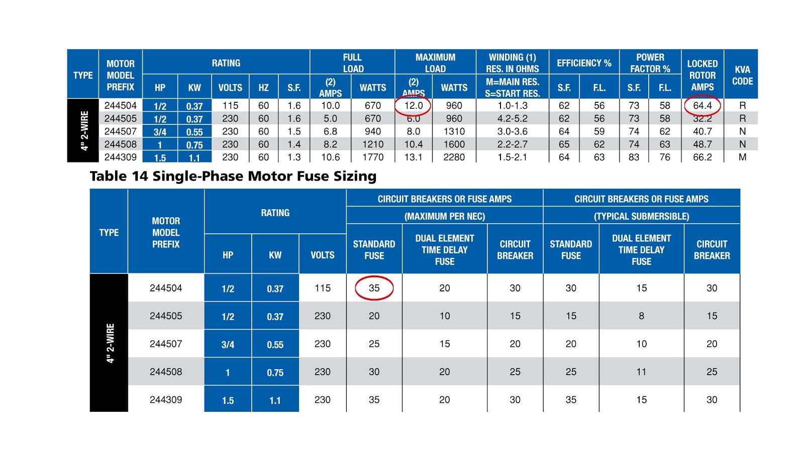Ac Motor Amperage Chart ~ Ac Motor Kit Picture