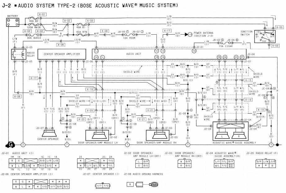 Mazda 3 Bose Amp Wiring Diagram : Mazda rx audio system type bose acoustic wave