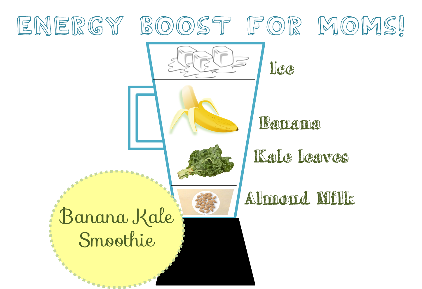 Ingredients for a banana kale smoothie include ice, banana, kale and almond milk.