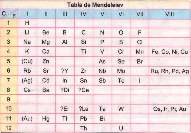 Tabla periodica wwwonlinechemistry sin embargo en 1875 un qumico francs descubri un mineral de cinc de los pirineos que llam galio en honor a francia urtaz Gallery