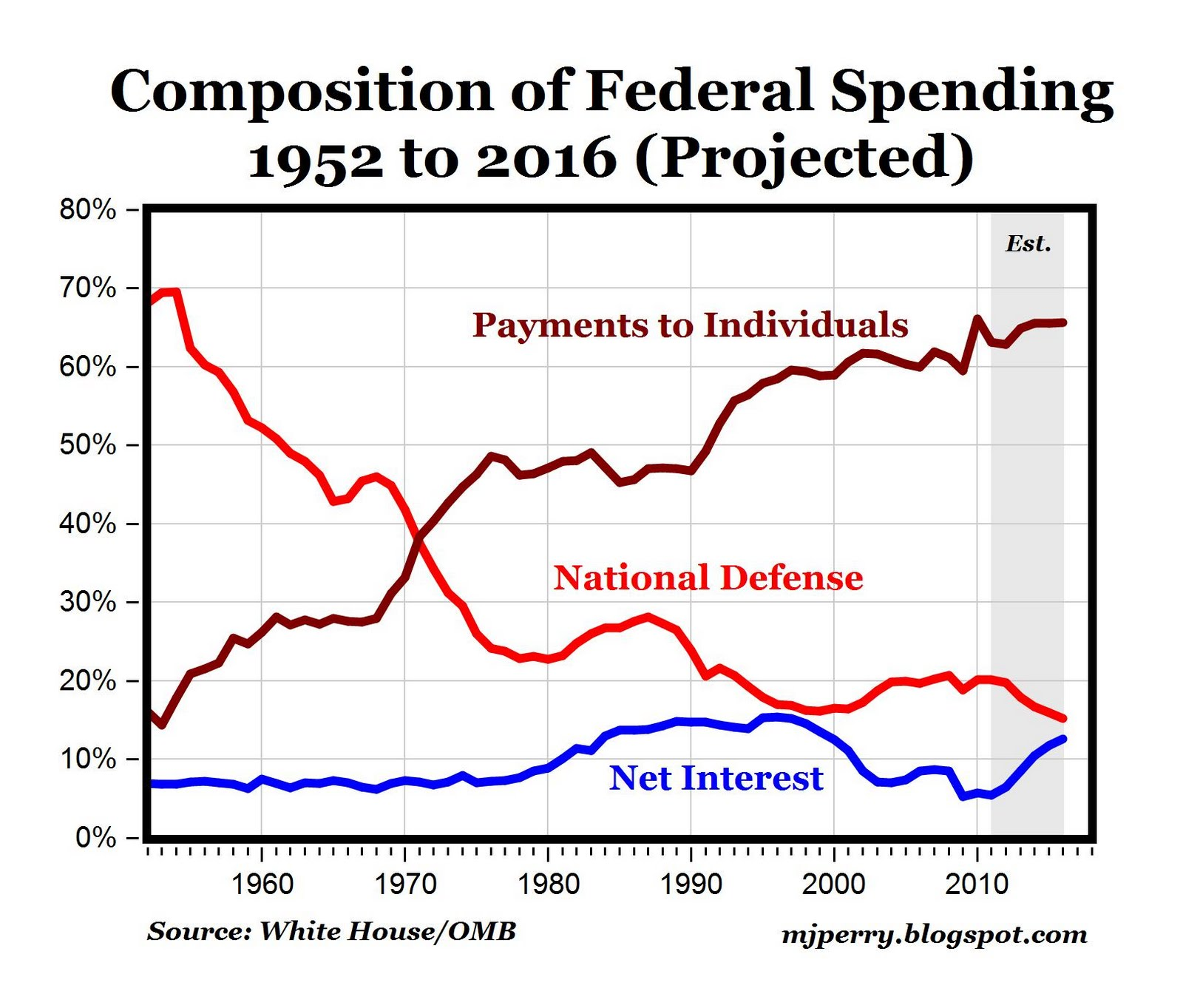 debt ceiling They are dangerously wrong even though we have been through debt ceiling standoffs multiple times over the past six years, there is still a great deal of.