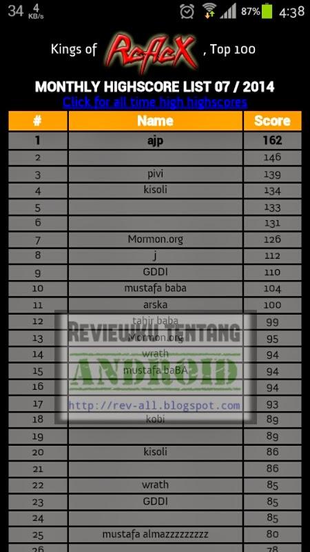 Tabel skor online permainan reflex android untuk mengetes kecepatan gerak reflek + kompetisi online dan offline (rev-all.blogspot.com)