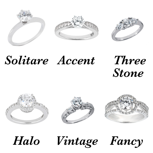 ring setting types 2017 2018 best cars reviews