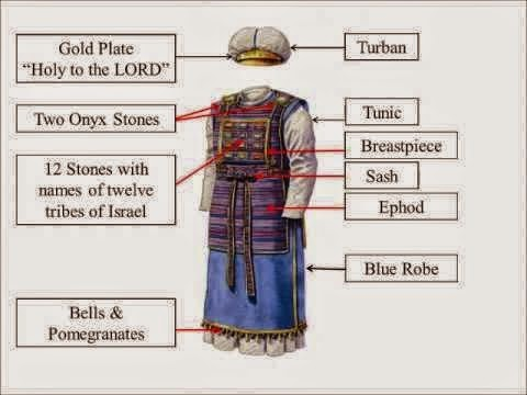 Parshat Tetzaveh - High Priest Clothing