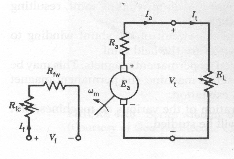 separately excited dc motor transfer function