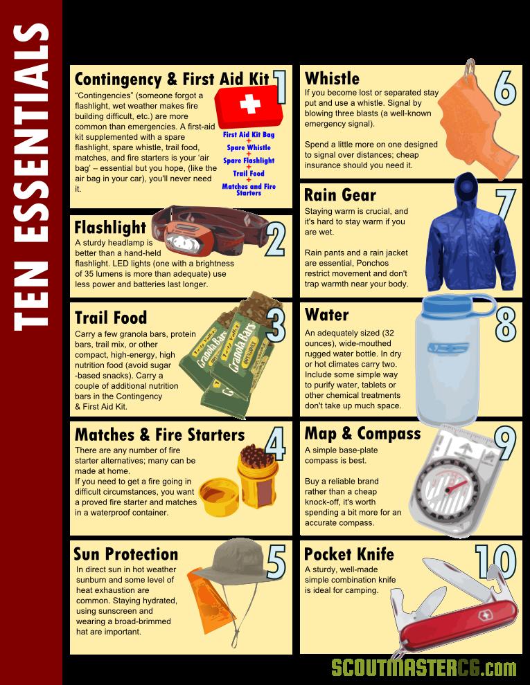 el arte de la supervivencia  10 esenciales