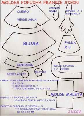 Creadora: Zully Gonzalez