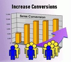 Nilai Konversi sangat penting dalam Belajar Bisnis Online Gratis