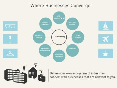 Cyfler, Jejaring Sosial untuk Pebisnis
