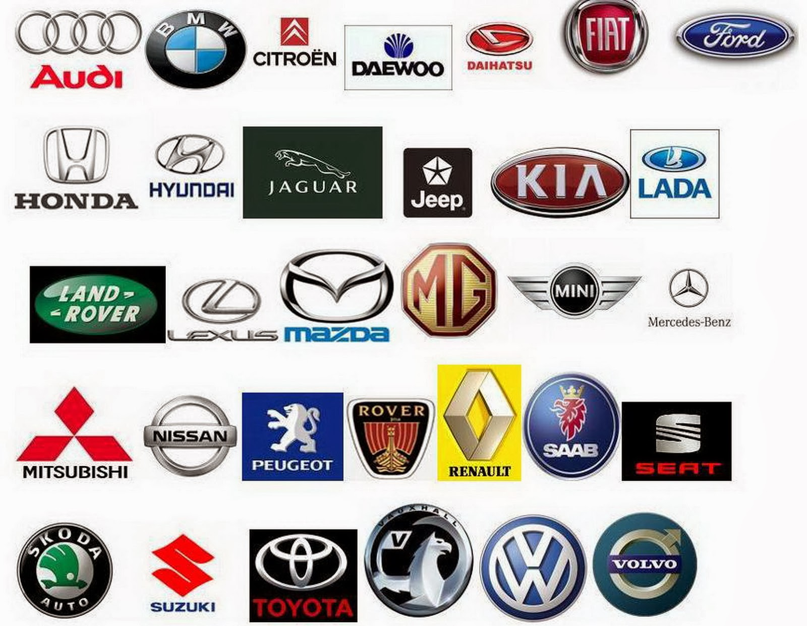 Automotive Manufacturer Symbols - Cool car companies