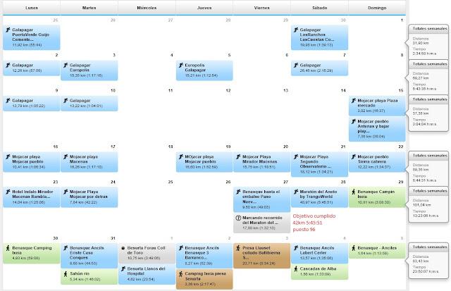 Calendario entrenamiento Julio
