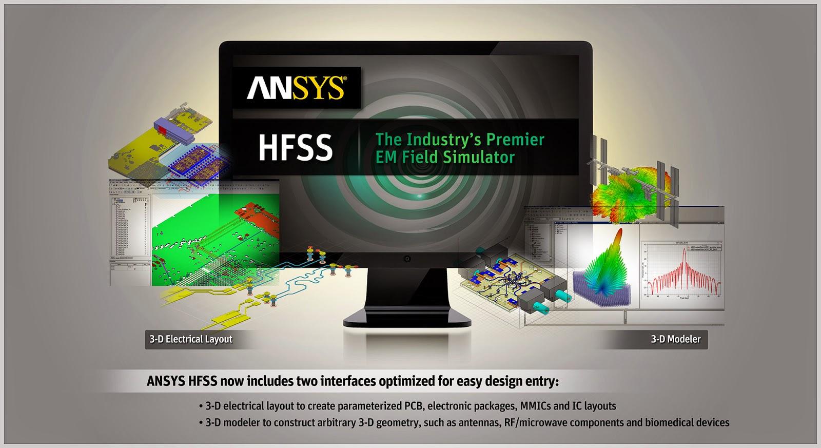 Ansys HFSS 16