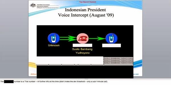 Bukti Indonesia Disadap Australia 3