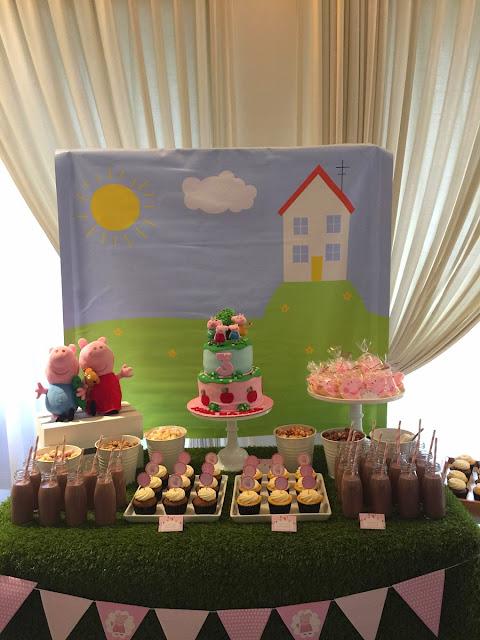 Peppa Pig Themed Birthday Ideas