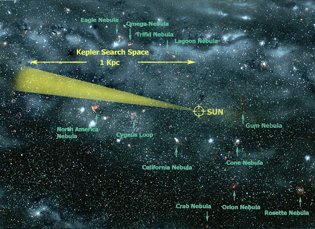 NASA's Kepler mission search area