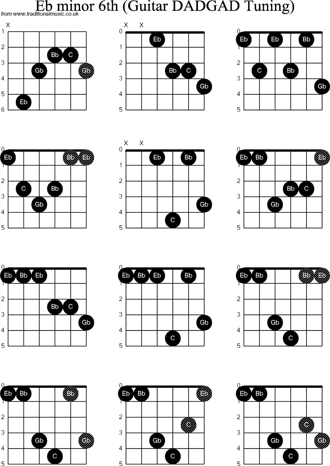 6th chords for guitar inztro try out some of the chord formations and see if they can fit into your repertoire are some guitar chats for you hexwebz Choice Image