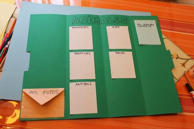 Maestra de primaria c mo hacer un lapbook paso a paso - Como hacer una mampara ...