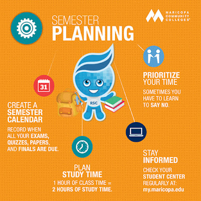 image of Rio Wave Mascot embedded into a Semester Planning chart.  Text available in blog.